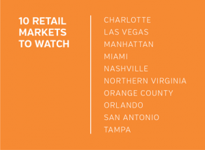 2015 Top Retail Markets to Watch